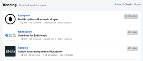 Trending On AngelList: Tactics & Results